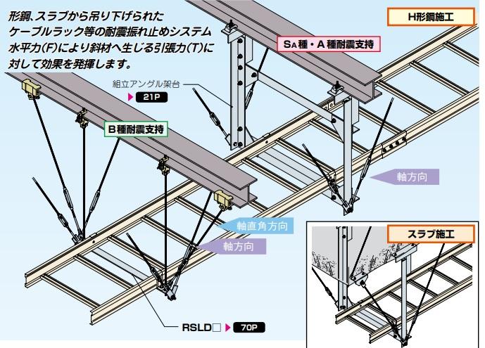 ケーブルラックの耐震支持方法   電気工事のwebbook